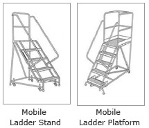 Portable Ladders (Mobile Ladder Stand, Mobile Ladder Platform)