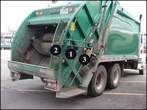 Figure 2: Photo of a rear-loading compacting vehicle identifying specific  mechanisms (as listed)
