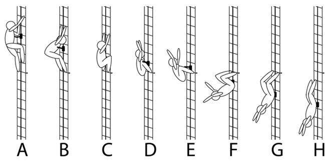 The image shows in eight steps (A to H) how the worker fell from the water tower.