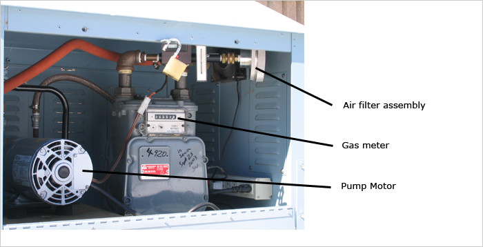 Close-up of an air particulate sampler identifying the air fliter assembly, gas meter and pump motor