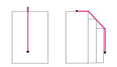 Figure 1: The drawing shows a lifeline that descends vertically along the wall of a building compared to a lifeline that follows the profile of the building.
