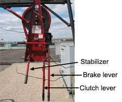 Side view of a trolley track hoist showing the brake lever, clutch lever and stabilizer.