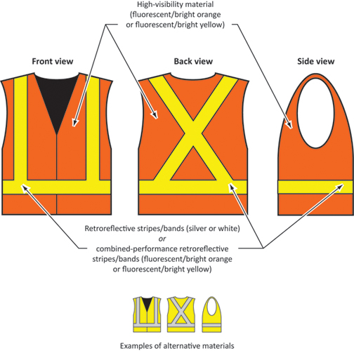 Front, back and side views are shown of a safety vest made from high-visibiity material (flourescent/bright orange or flourescent/bright yellow) with retroreflective stripes/bands or combined performance retroreflective stripes/bands.
