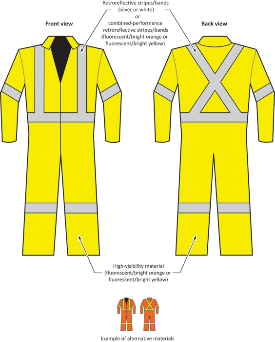 Front and side views are shown of coveralls made from high-visibility material (flourescent/bright orange or flourescent/bright yellow) with reftroreflective stripes/bands or combined performance retroreflective stripes/bands.